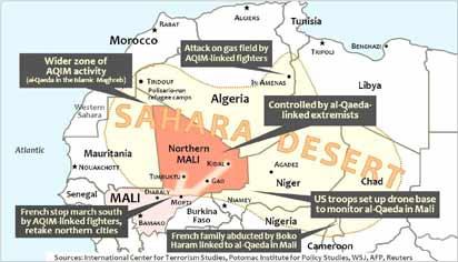 africa - impetialist invasions
