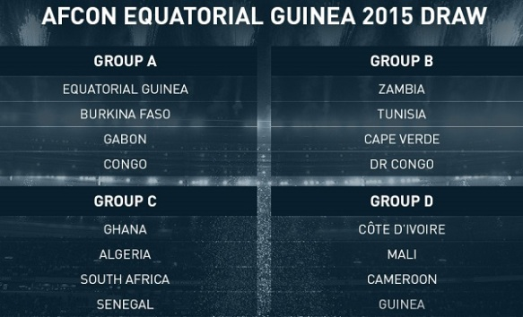 african nations cup 2015 groups