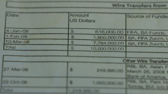 The document details exactly how and when the money was spent