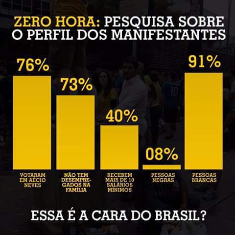 brazil stats.jpg