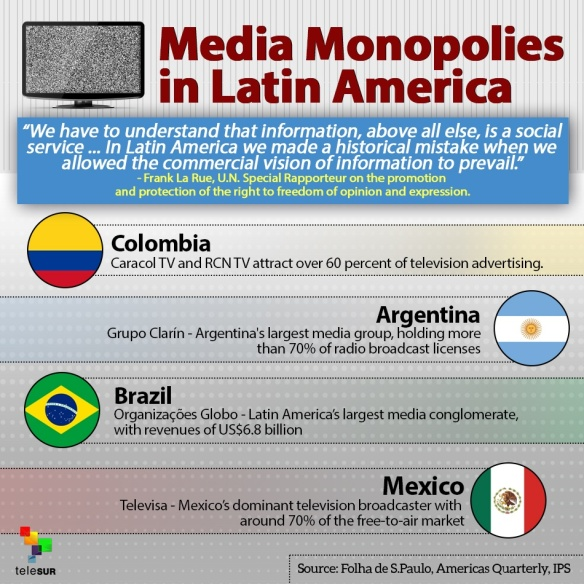 media monopolies in latin america.jpg