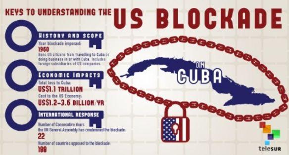 us blockade of cuba 1.jpg