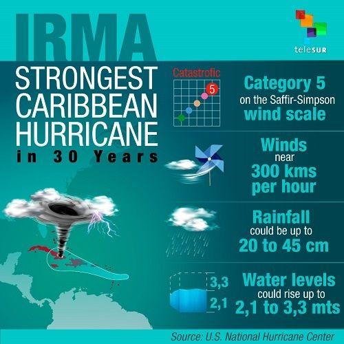 hurricane irma 6.jpg